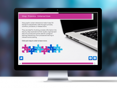 step process elearning template storyline